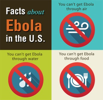 Ebola infographic from CDC